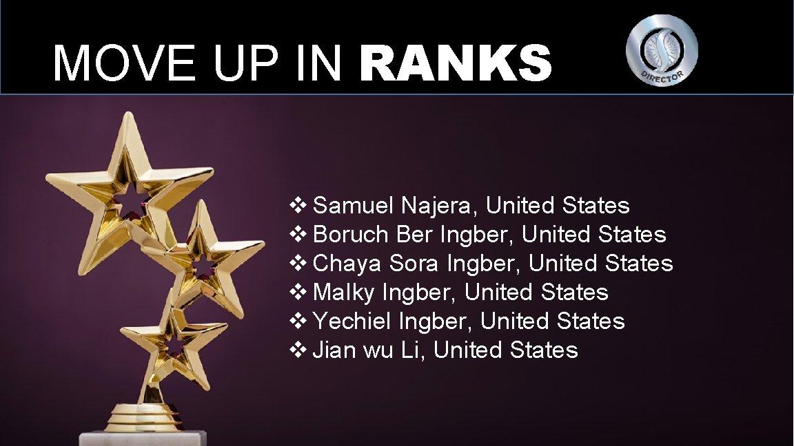 MOVE UP IN RANKS v Samuel Najera, United States v Boruch Ber Ingber, United