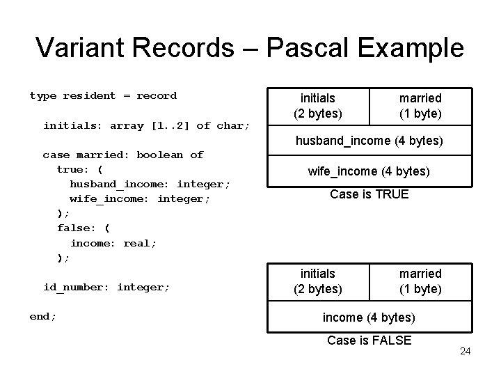 Variant Records – Pascal Example type resident = record initials: array [1. . 2]