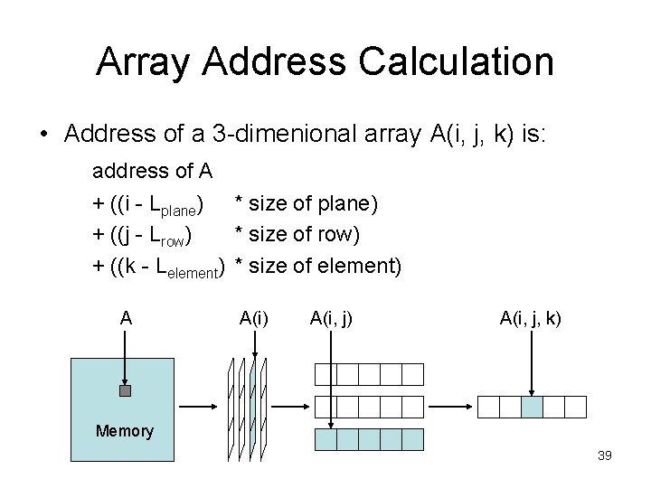 Array Address Calculation • Address of a 3 -dimenional array A(i, j, k) is: