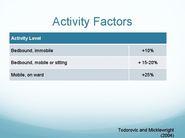 Activity Factors Activity Level Bedbound, immobile Bedbound, mobile or sitting Mobile, on ward +10%