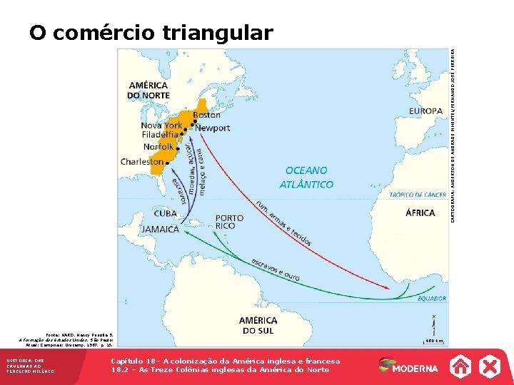 CARTOGRAFIA: ANDERSON DE ANDRADE PIMENTEL/FERNANDO JOSÉ FERREIRA O comércio triangular Fonte: NARO, Nancy Priscilla