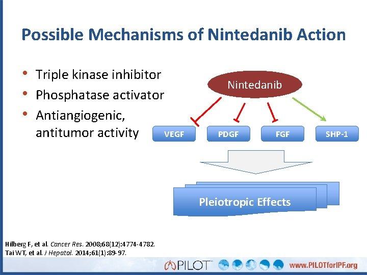 Possible Mechanisms of Nintedanib Action • Triple kinase inhibitor • Phosphatase activator • Antiangiogenic,