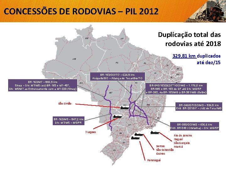 CONCESSÕES DE RODOVIAS – PIL 2012 RR Duplicação total das rodovias até 2018 AP