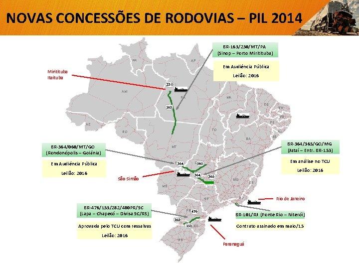 NOVAS CONCESSÕES DE RODOVIAS – PIL 2014 BR-163/230/MT/PA (Sinop – Porto Miritituba) RR AP