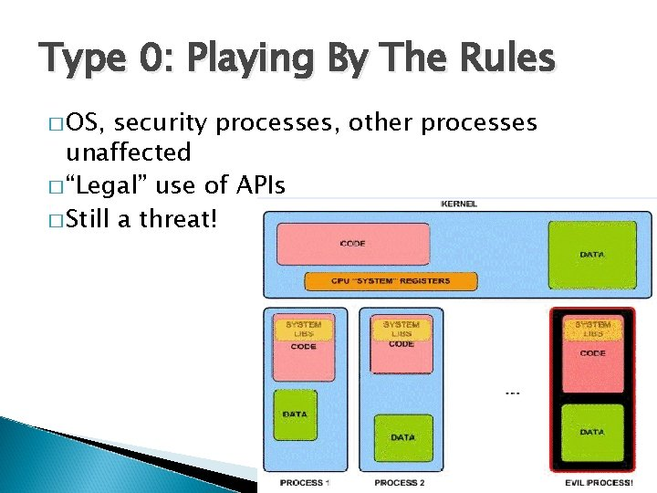 Type 0: Playing By The Rules � OS, security processes, other processes unaffected �
