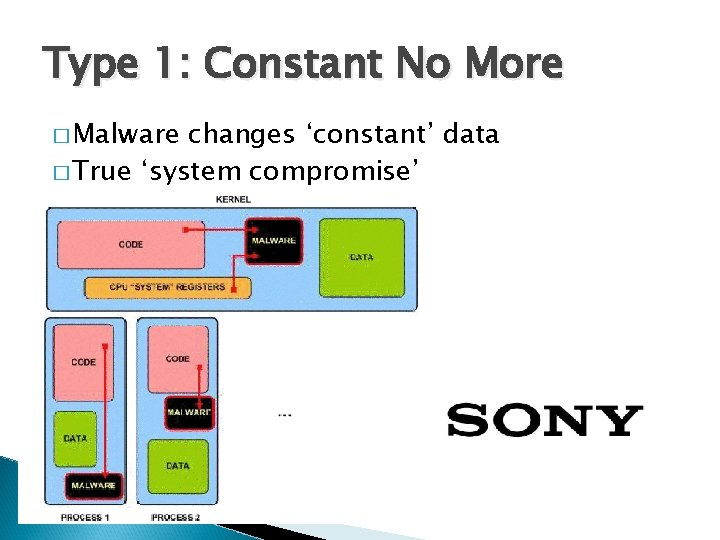 Type 1: Constant No More � Malware changes 'constant' data � True 'system compromise'