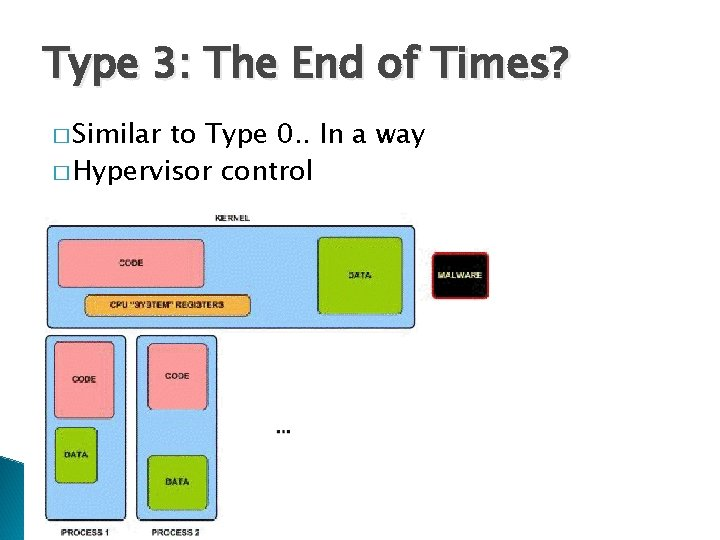 Type 3: The End of Times? � Similar to Type 0. . In a
