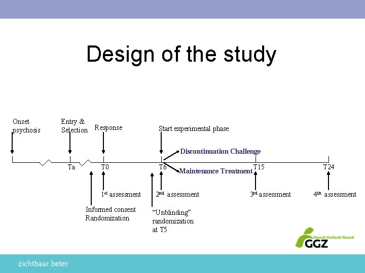 Design of the study Onset psychosis Entry & Selection Response Start experimental phase Discontinuation
