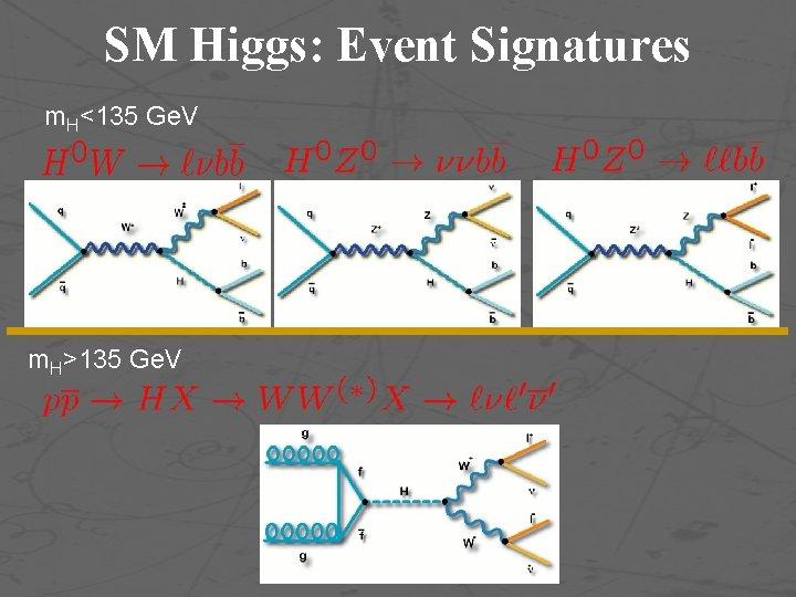 SM Higgs: Event Signatures m. H<135 Ge. V m. H>135 Ge. V