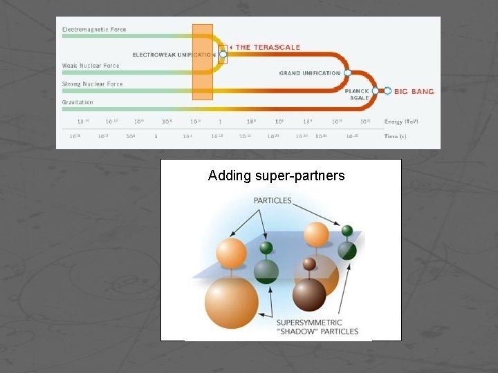 Adding super-partners
