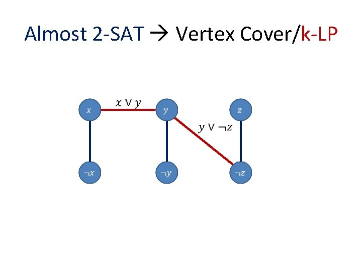 Almost 2 -SAT Vertex Cover/k-LP