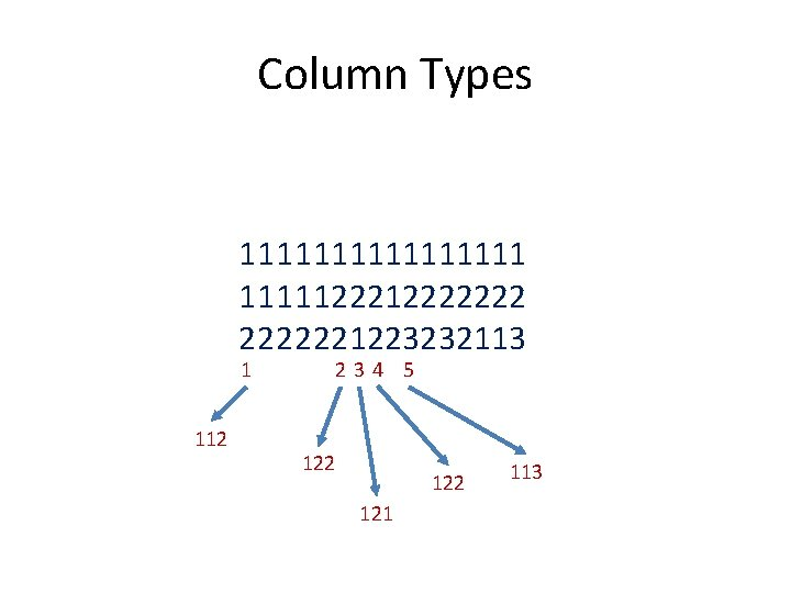 Column Types 1111111122222221223232113 1 112 234 5 122 121 113