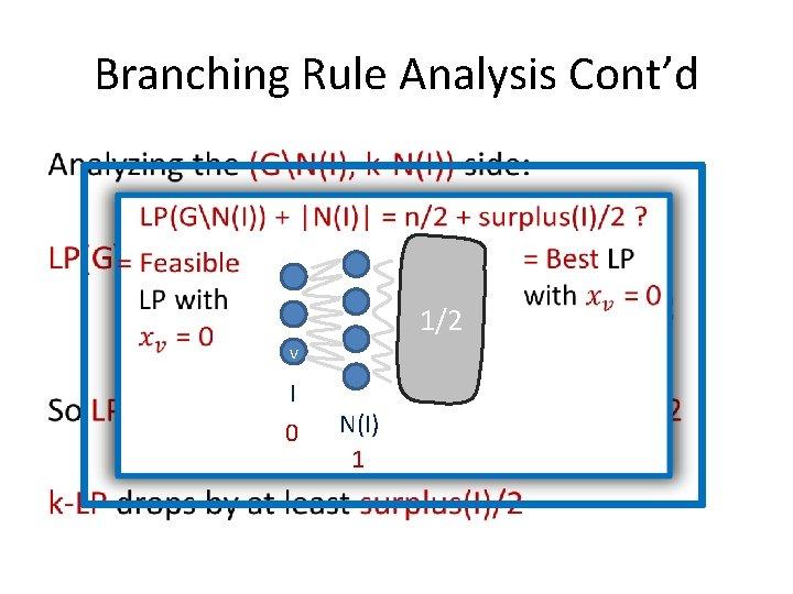 Branching Rule Analysis Cont'd • 1/2 v I 0 N(I) 1