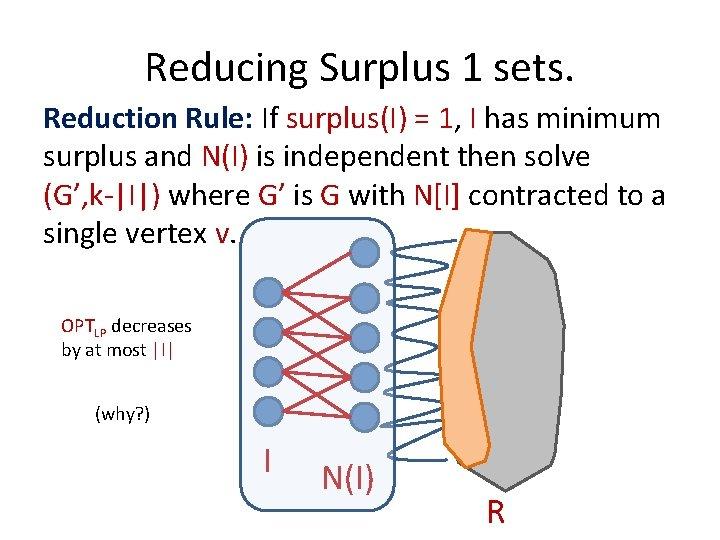 Reducing Surplus 1 sets. Reduction Rule: If surplus(I) = 1, I has minimum surplus
