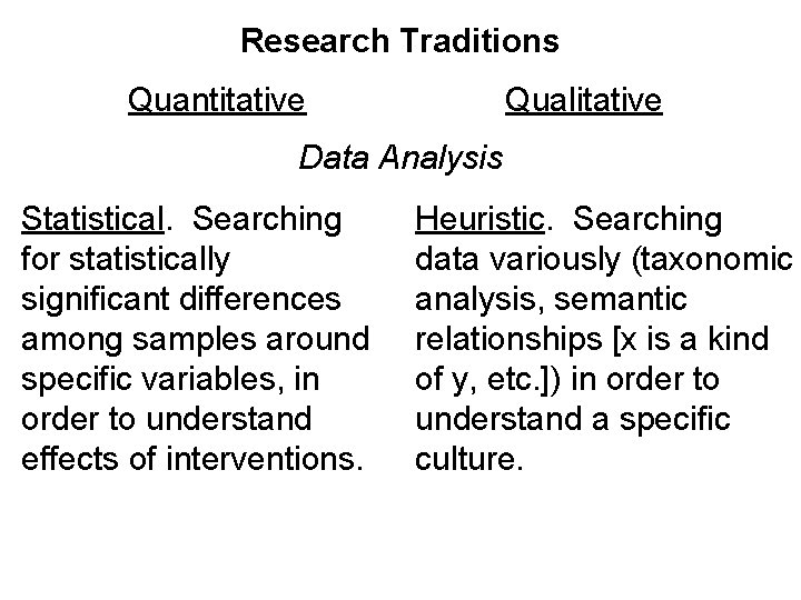 Research Traditions Quantitative Qualitative Data Analysis Statistical. Searching for statistically significant differences among samples