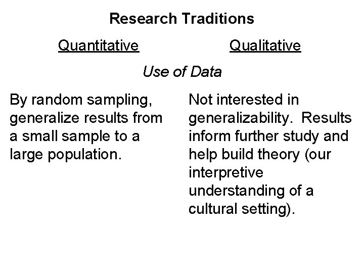 Research Traditions Quantitative Qualitative Use of Data By random sampling, generalize results from a