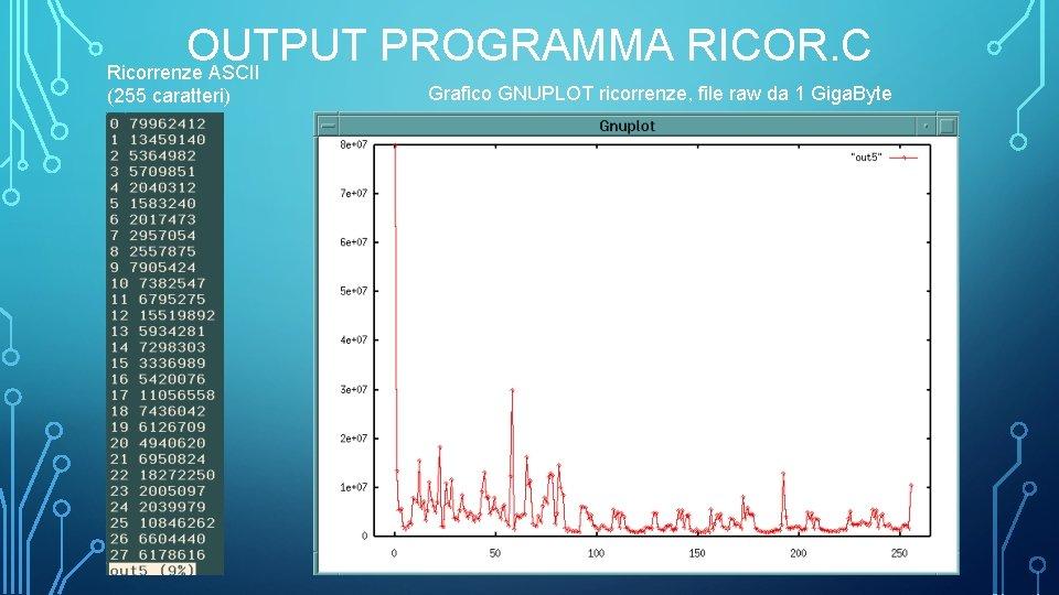 OUTPUT PROGRAMMA RICOR. C Ricorrenze ASCII (255 caratteri) Grafico GNUPLOT ricorrenze, file raw da