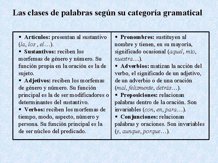 Las clases de palabras según su categoría gramatical § Artículos: presentan al sustantivo (la,