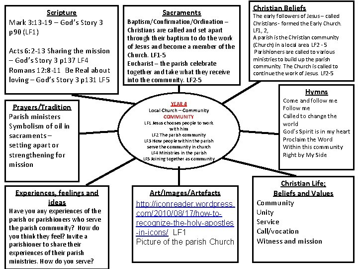 Scripture Mark 3: 13 -19 – God's Story 3 p 90 (LF 1) Acts