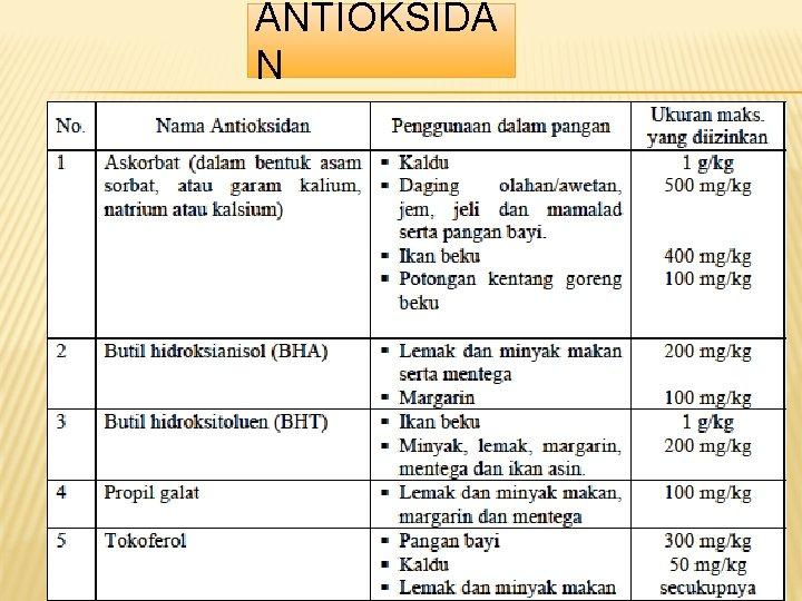 ANTIOKSIDA N