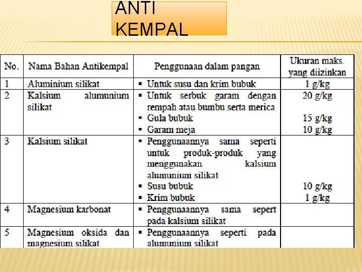 ANTI KEMPAL