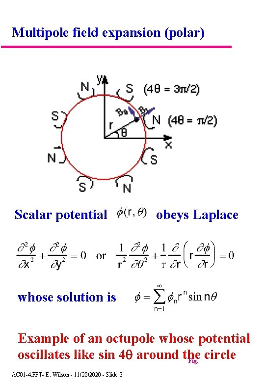 Multipole field expansion (polar) Scalar potential obeys Laplace whose solution is Example of an