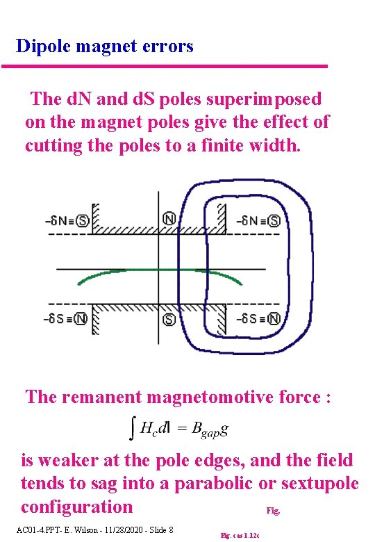 Dipole magnet errors The d. N and d. S poles superimposed on the magnet
