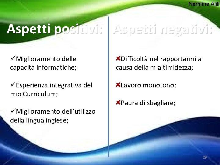 Nermine Alili Aspetti positivi: Aspetti negativi: üMiglioramento delle capacità informatiche; üEsperienza integrativa del mio