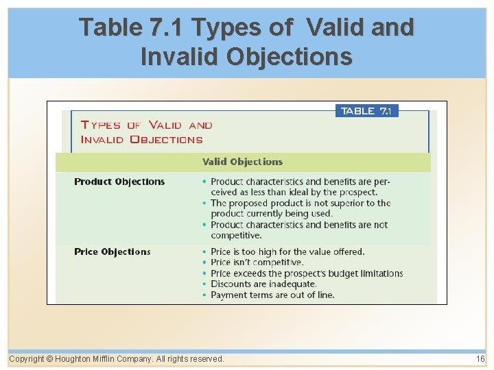 Table 7. 1 Types of Valid and Invalid Objections Copyright © Houghton Mifflin Company.