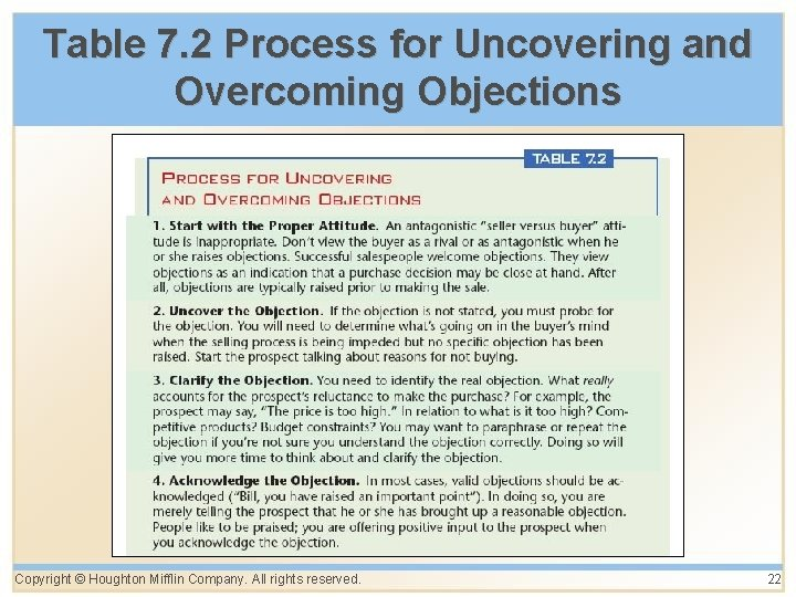 Table 7. 2 Process for Uncovering and Overcoming Objections Copyright © Houghton Mifflin Company.