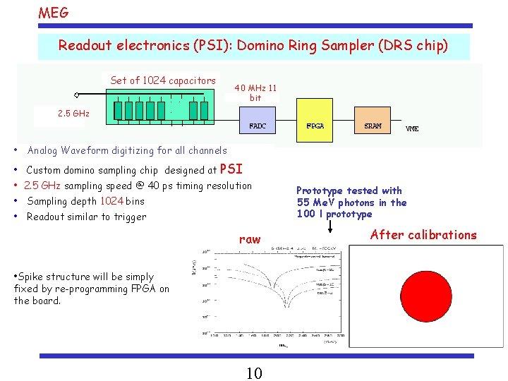 MEG Readout electronics (PSI): Domino Ring Sampler (DRS chip) Set of 1024 capacitors 40