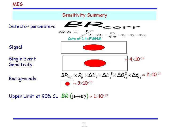 MEG Sensitivity Summary Detector parameters Cuts at 1, 4 FWHM Signal Single Event Sensitivity