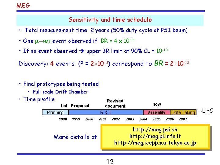 MEG Sensitivity and time schedule • Total measurement time: 2 years (50% duty cycle