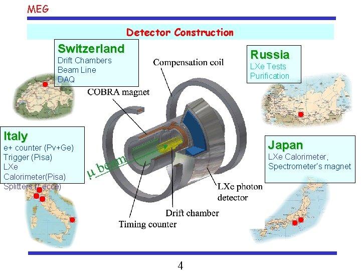 MEG Detector Construction Switzerland Russia Drift Chambers Beam Line DAQ LXe Tests Purification Italy