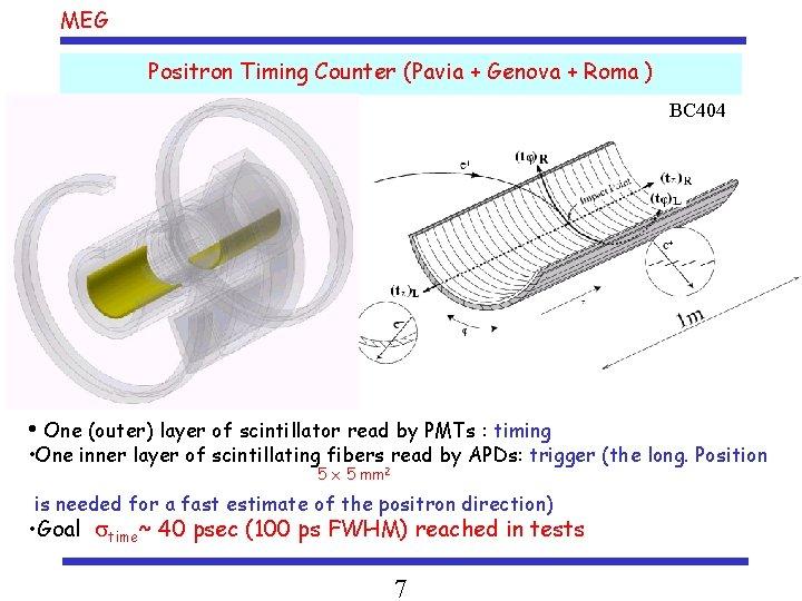 MEG Positron Timing Counter (Pavia + Genova + Roma ) BC 404 • One