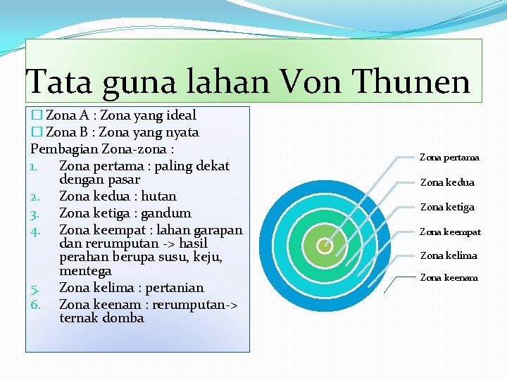 Tata guna lahan Von Thunen � Zona A : Zona yang ideal � Zona