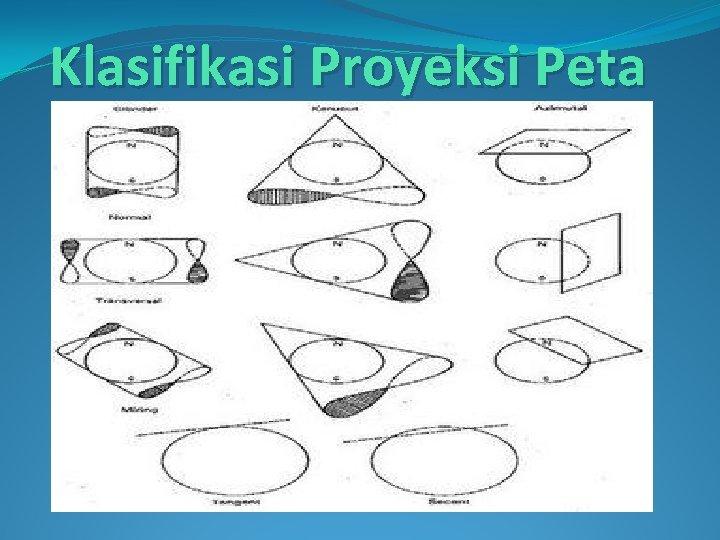 Klasifikasi Proyeksi Peta