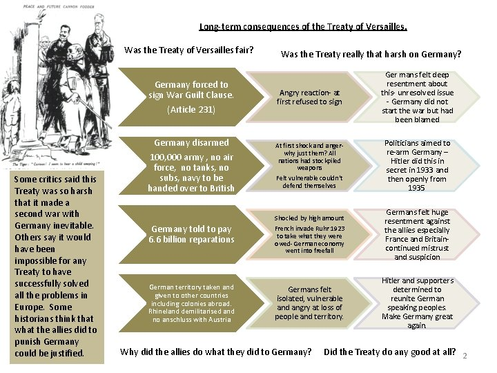 Long-term consequences of the Treaty of Versailles. Was the Treaty of Versailles fair? Germany