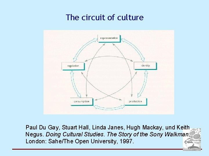 The circuit of culture Paul Du Gay, Stuart Hall, Linda Janes, Hugh Mackay, und