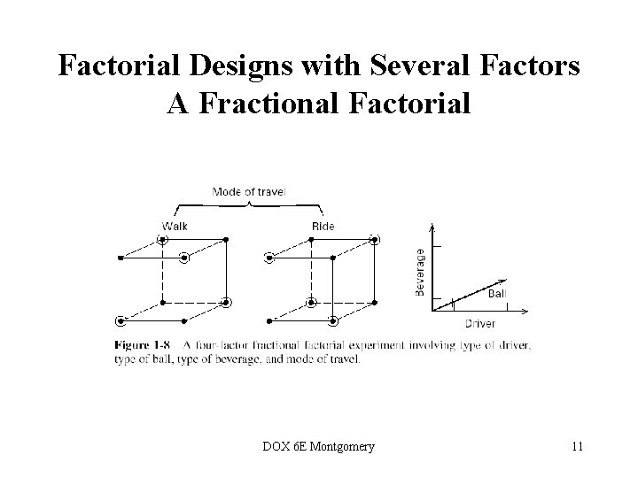 Factorial Designs with Several Factors A Fractional Factorial DOX 6 E Montgomery 11