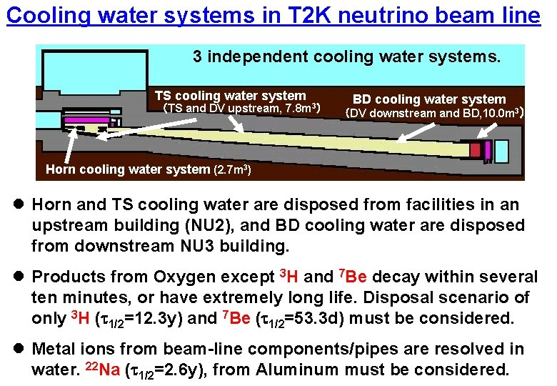 Cooling water systems in T 2 K neutrino beam line 3 independent cooling water