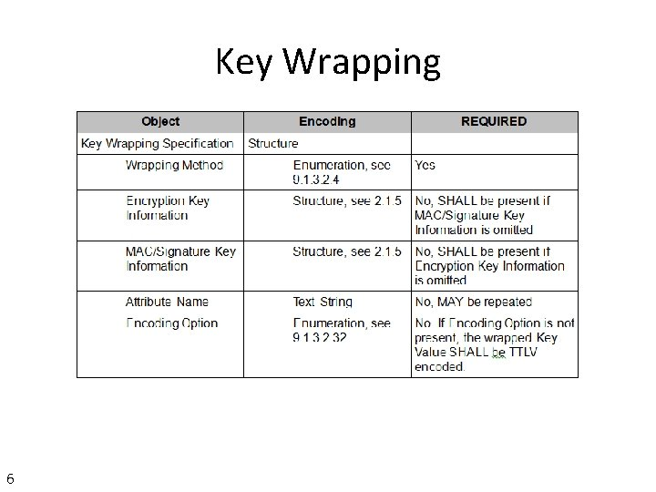 Key Wrapping 6