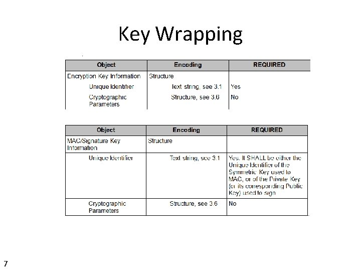 Key Wrapping 7