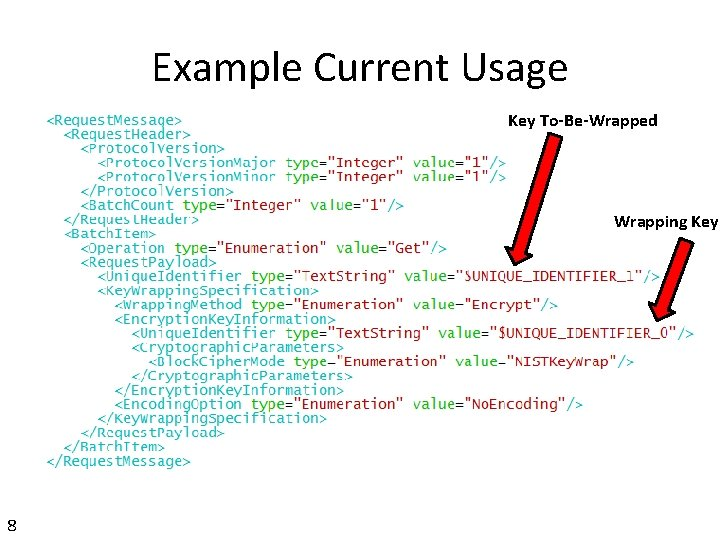 Example Current Usage Key To-Be-Wrapped Wrapping Key 8