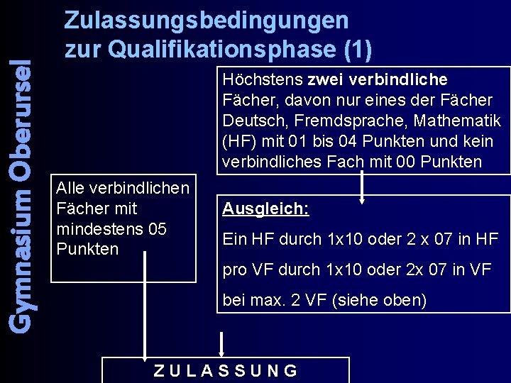 Gymnasium Oberursel Zulassungsbedingungen zur Qualifikationsphase (1) Höchstens zwei verbindliche Fächer, davon nur eines der