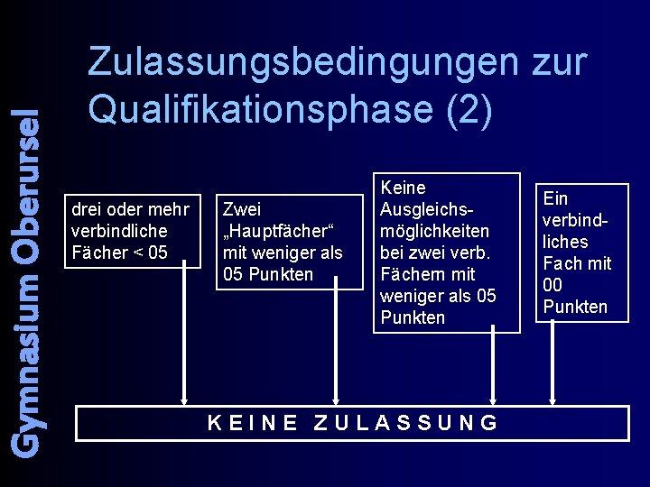 Gymnasium Oberursel Zulassungsbedingungen zur Qualifikationsphase (2) drei oder mehr verbindliche Fächer < 05 Zwei