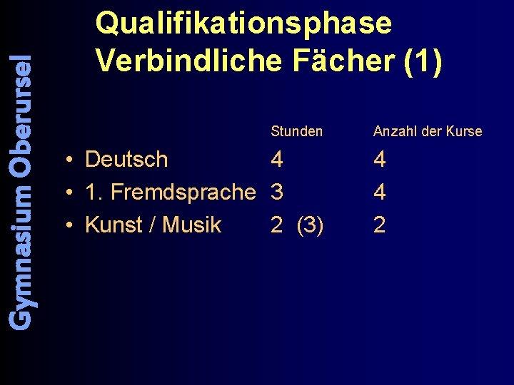 Gymnasium Oberursel Qualifikationsphase Verbindliche Fächer (1) Stunden • Deutsch 4 • 1. Fremdsprache 3