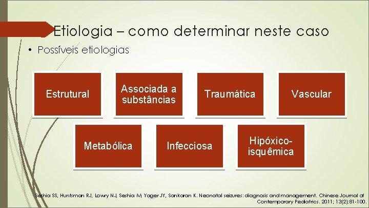 Etiologia – como determinar neste caso • Possíveis etiologias Estrutural Associada a substâncias Metabólica