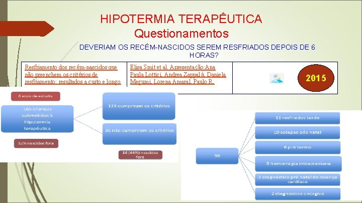 HIPOTERMIA TERAPÊUTICA Questionamentos DEVERIAM OS RECÉM-NASCIDOS SEREM RESFRIADOS DEPOIS DE 6 HORAS? Resfriamento dos