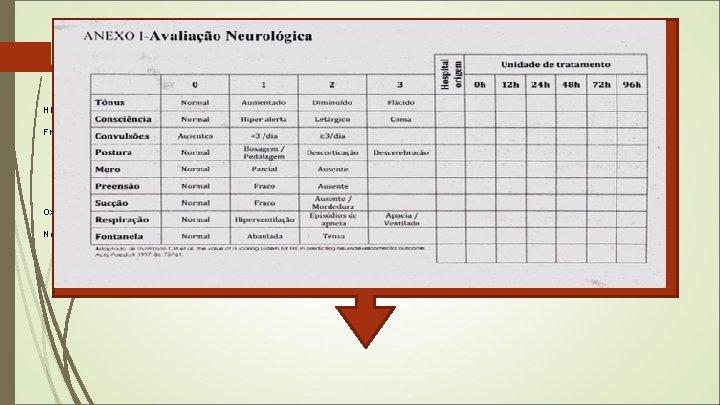 Monitorização Hipotensão: Pressão arterial média < IG (recomendado ecocardiografia funcional). Tratamento: cristaloides e drogas